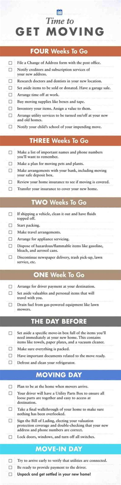 office relocation checklist template magnificent office move checklist template pictures