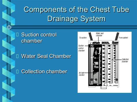 underwater seal drain swinging 2 chest tube drainage