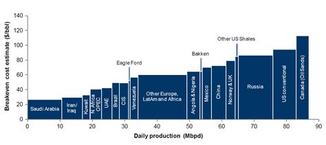 layout jobs uk oil and gas data analyst jobs uk data analyst layout