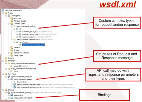 wsdl binding magento api soap v2 and v1 with wsdl xml and wsi xml