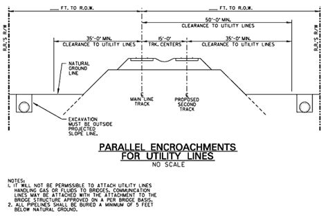 Up Wireline Pipeline Encroachment Guide