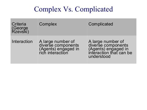 uprr design criteria complexity theory and why waterfall development works