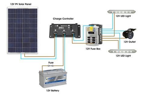 solar panel wiring diagram uk image collections wiring