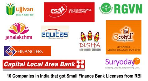 finance capital today corporations and banks in the lasting global slump historical materialism books small finance bank licenses issued to 8 companies by rbi