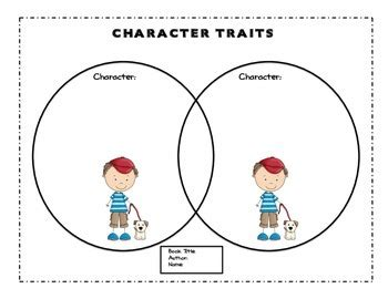 venn diagram characters venn diagram compare and contrast images how to guide