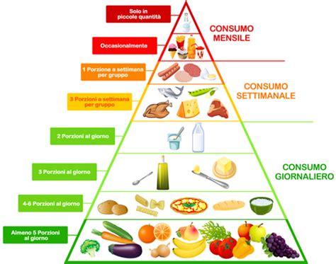 la nuova piramide alimentare piramide alimentare alimentazione bambini alimentazione