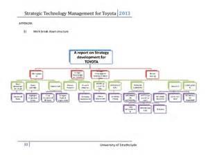 Toyota Organizational Structure Chart Strategic Technology Management For Toyota