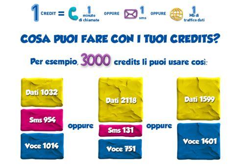 scheda poste mobile promozione postemobile creami 2000 dicembre 2014 3000