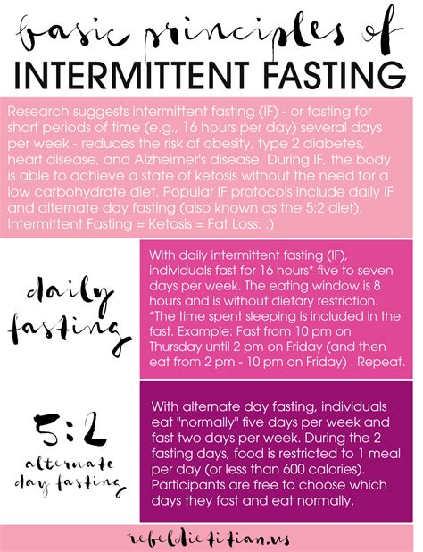 fasting diet intermittent fasting rebel dietitian mcdonald rd