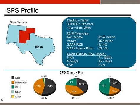 Xcel Energy Credit Letter xcel energy xel presents at eei 52nd financial