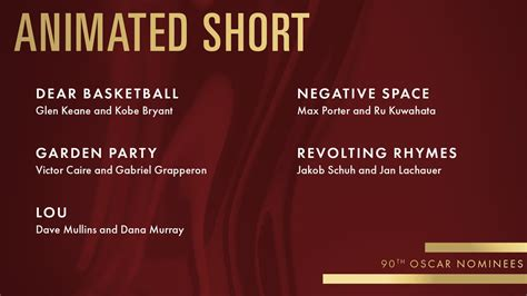 short film oscar requirements oscar 2018 short film nominees short of the week