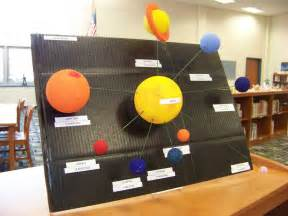 Solar system projects 3rd grade solar system projects