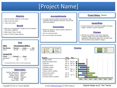 free simple project status report template excel