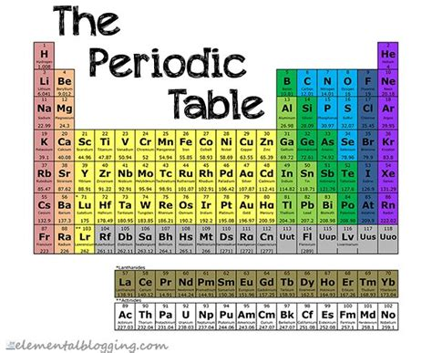science teachers printable periodic table 268 best science chemistry images on pinterest science
