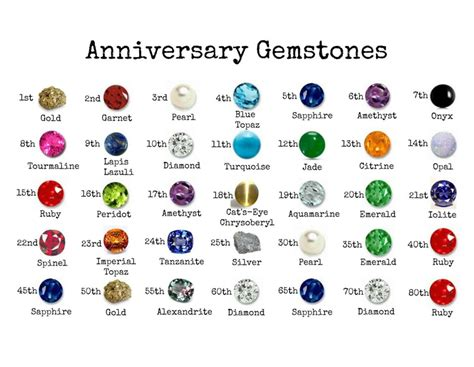 what is an anniversary list abshire haylan jewelers