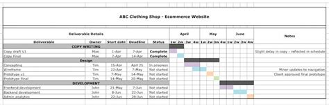 design schedule template a web designer s guide to project schedules