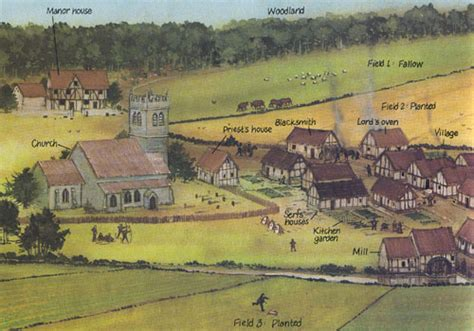 layout of the land robyngioia reference medieval england