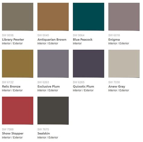 curiousity exciting new interior paint colors from sherwin williams and earth