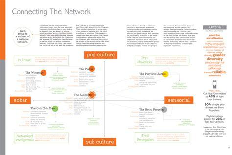 is design information nancy brooke smith work information design