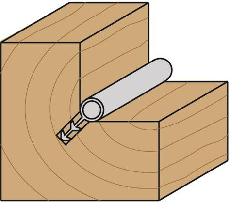 Arbeitsplatte Eckverbindung Selber Machen by Fraise 224 D 233 Foncer Pout Joints De Portes Et Fen 234 Tres