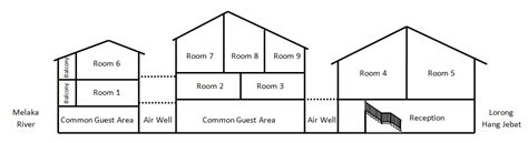 guest house business plan guest house business plans sle house plans