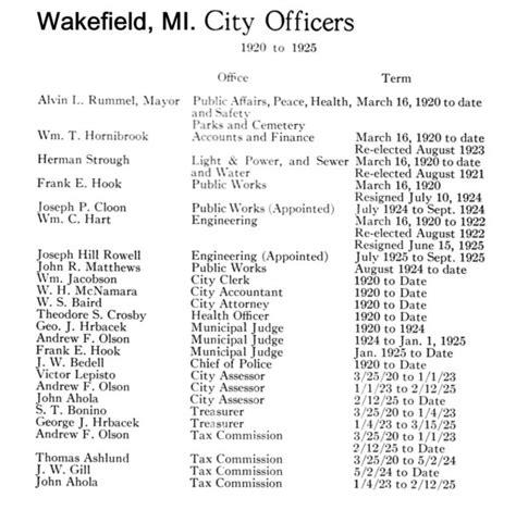 city officers list jpg