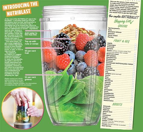 free printable nutribullet recipes the nutribullet is the new must have diet gadget daily
