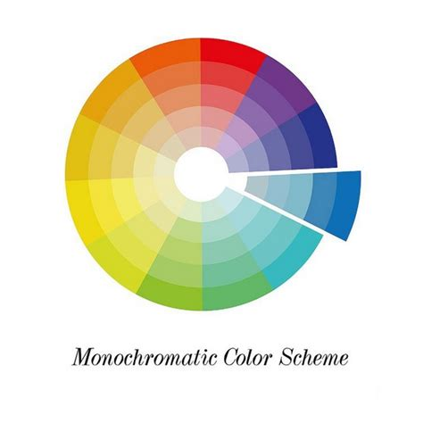 monochromatic color wheel how to use monochromatic color scheme in interior design