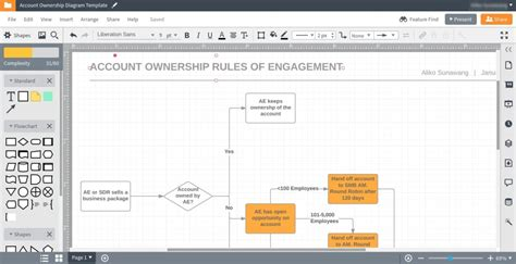 flow diagram freeware freeware flowchart 28 images free flow chart software