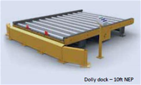 aircargopedia saco cargo handling systems