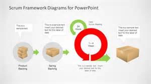 scrum framework diagrams for powerpoint slidemodel