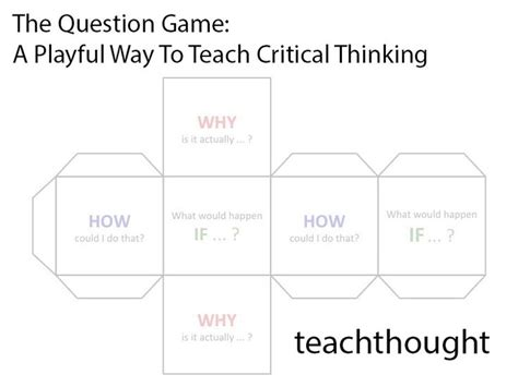5 works of art to teach critical thinking 197 best that is the question images on pinterest