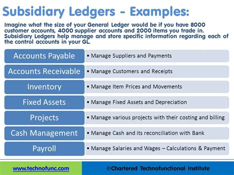 subsidiary ledger template technofunc exle of subsidiary ledgers