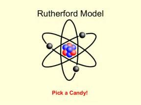 Rutherford Proton Atomic Theory Timeline