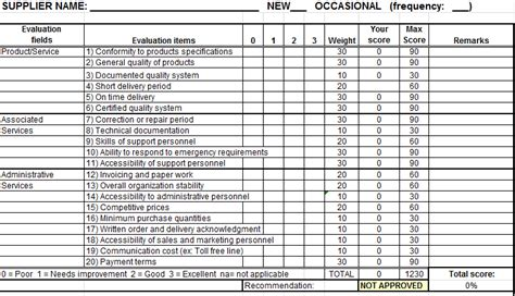 supplier scorecard template exle best photos of vendor evaluation spreadsheet vendor