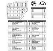 Volkswagen DIY Tips For Changing Fuses  Vdub Newscom