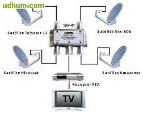 antenas parabolicas satellite