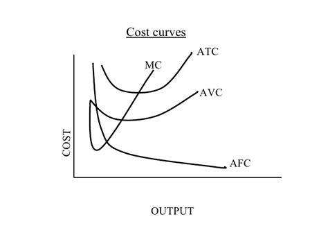 Infinity Analysis Cost Analysis