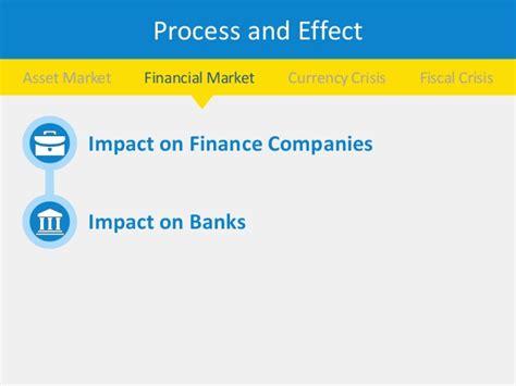 scandinavia bank the swedish banking crisis