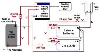12 volt wiring diagram cervan electrics c trailers motorhome and diy cer