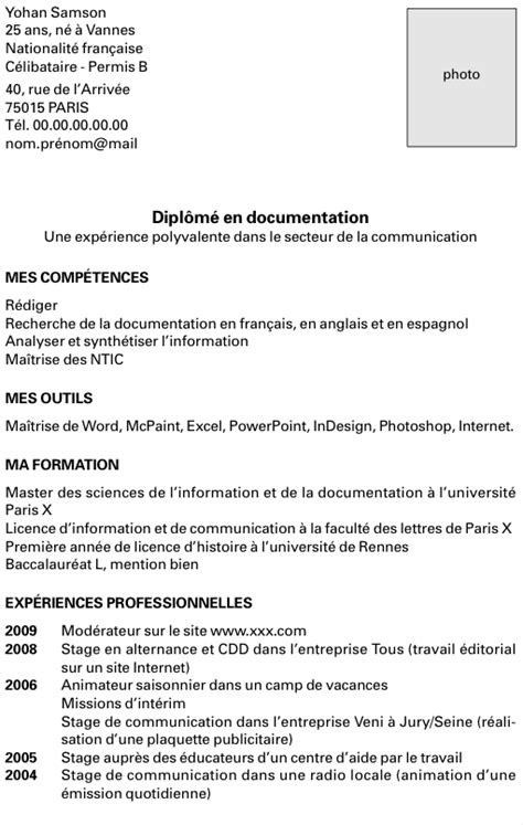 Lettre De Motivation Ecole Ingenieur Post Bac Post Bac Lettre De Motivation Lettre De Motivation 2017