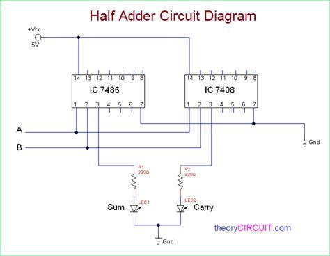 adder circuit diagram half adder circuit diagram