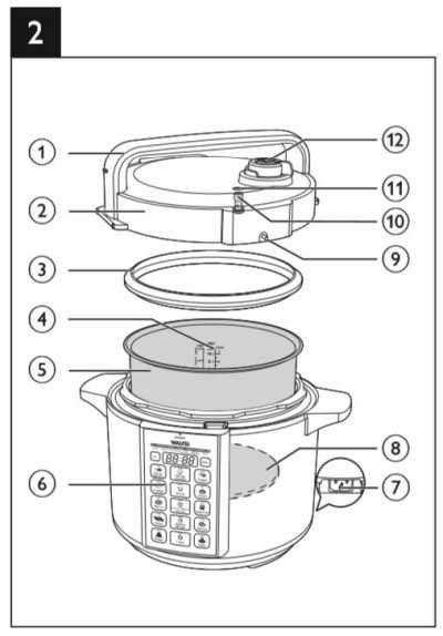 Conhecendo a panela de pressão elétrica Philips RI3136