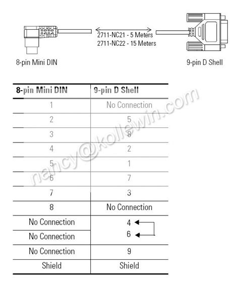 nc21 wiring diagram image collections diagram sle and