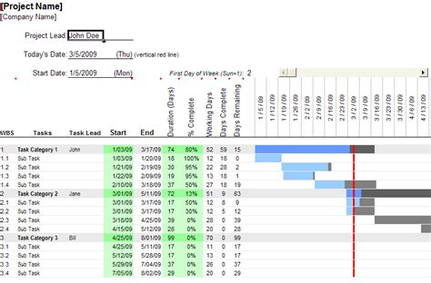 5 Excel Gantt Chart Templates Word Excel Templates Blank Gantt Chart Template Excel