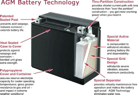 Gel Mat Battery by What Is Agm Ups Battery Center