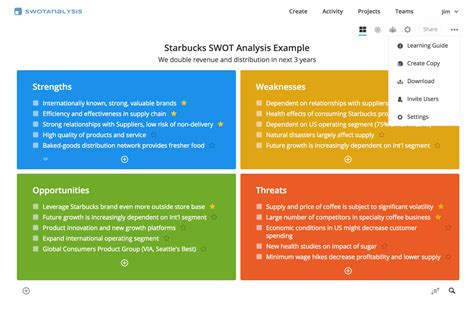 restaurant swot analysis template swot analysis strategy platform