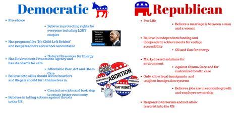 Democratic Vs Republican Essay by Democratic Vs Republican Piktochart Ms Winter