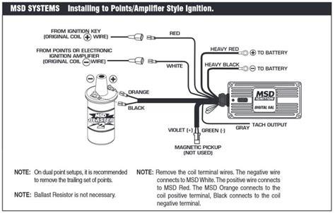 3sge wiring diagram sincgars radio configurations diagrams