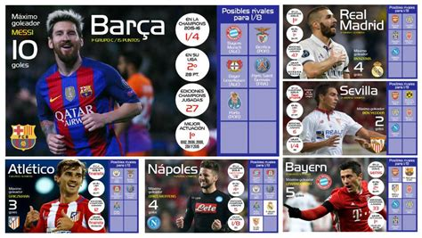 Calendrier 1 4 Chions League Sorteo Chions League 4 Resultados De Chions League